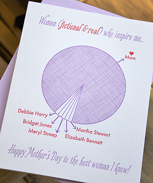 Mom Pie Chart Card by Greenwich Press