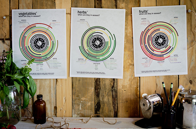 Seasonal Produce Calendar Posters by Chasing Delicious